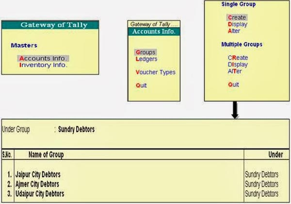 Creating-Multiple-Groups