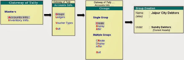 Creating-Single-Group