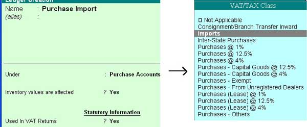 purchase of capital goods