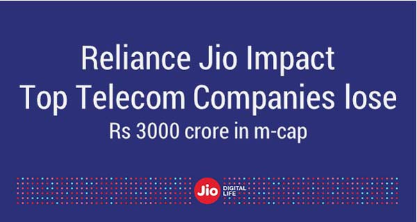 Reliance Jio Impact Top Telecom Companies lose Rs 3000 crore in m-cap